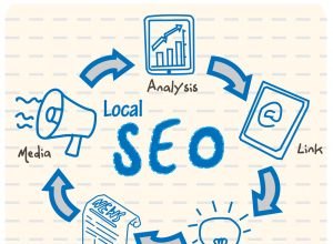 SEO, Marketing Digital e Web Analytics