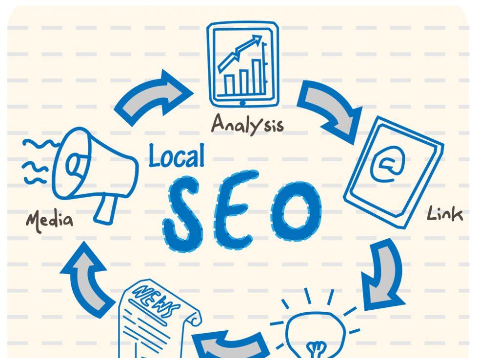 SEO, Marketing Digital e Web Analytics